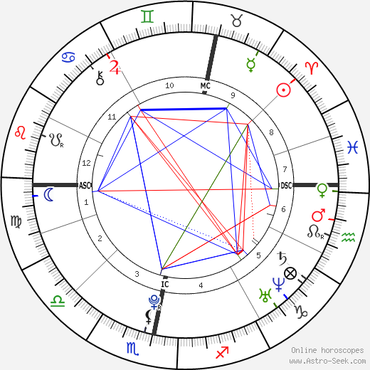 Emma Elizabeth Crozier день рождения гороскоп, Emma Elizabeth Crozier Натальная карта онлайн