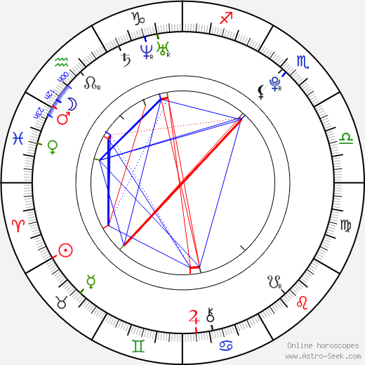 Jaroslav Hýsek birth chart, Jaroslav Hýsek astro natal horoscope, astrology