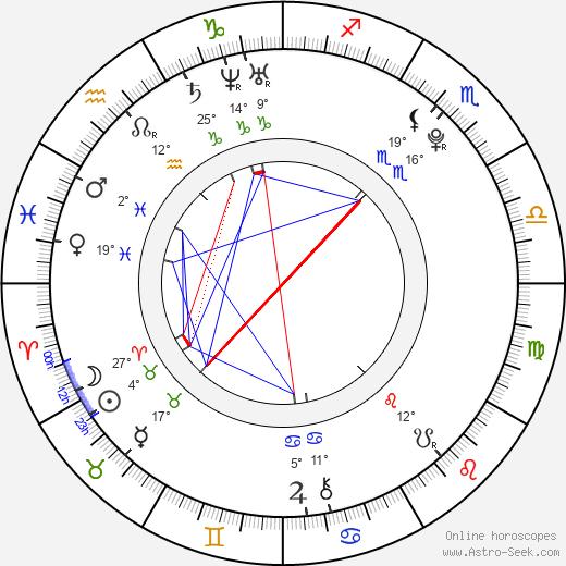 Mish Mosh birth chart, biography, wikipedia 2017, 2018