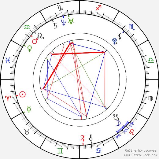Morgane Slemp день рождения гороскоп, Morgane Slemp Натальная карта онлайн