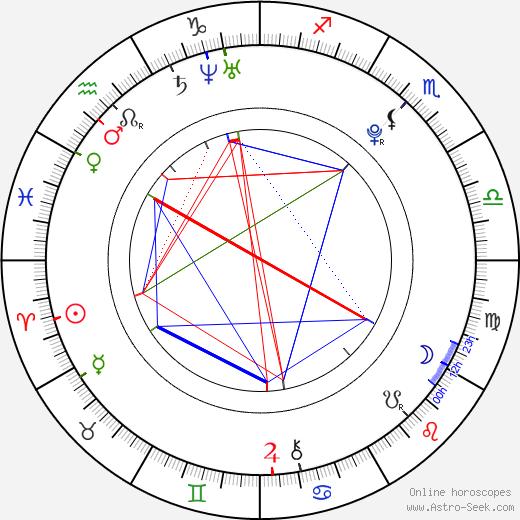 Seo Ye-ji tema natale, oroscopo, Seo Ye-ji oroscopi gratuiti, astrologia