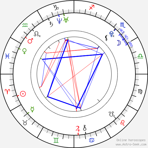 Ville Larinto astro natal birth chart, Ville Larinto horoscope, astrology