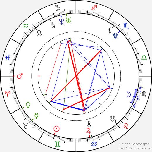 Erik Karlsson tema natale, oroscopo, Erik Karlsson oroscopi gratuiti, astrologia