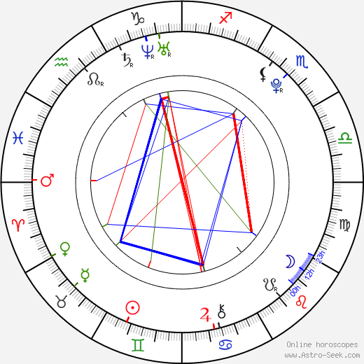 Im Yoonah birth chart, Im Yoonah astro natal horoscope, astrology