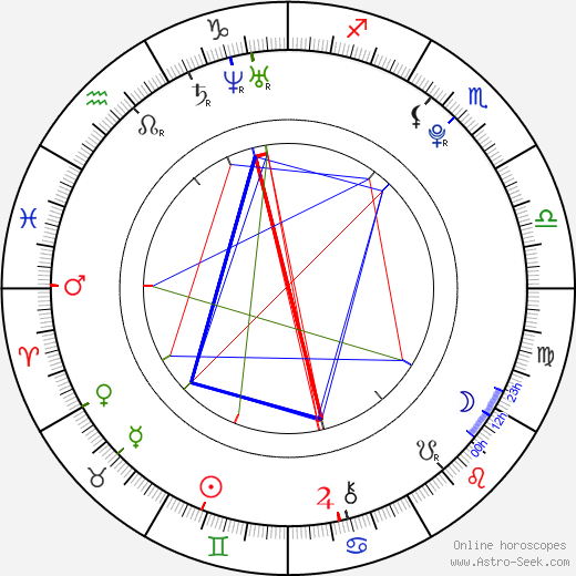 Josef Šural tema natale, oroscopo, Josef Šural oroscopi gratuiti, astrologia