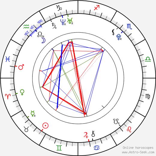 Matías Quer astro natal birth chart, Matías Quer horoscope, astrology