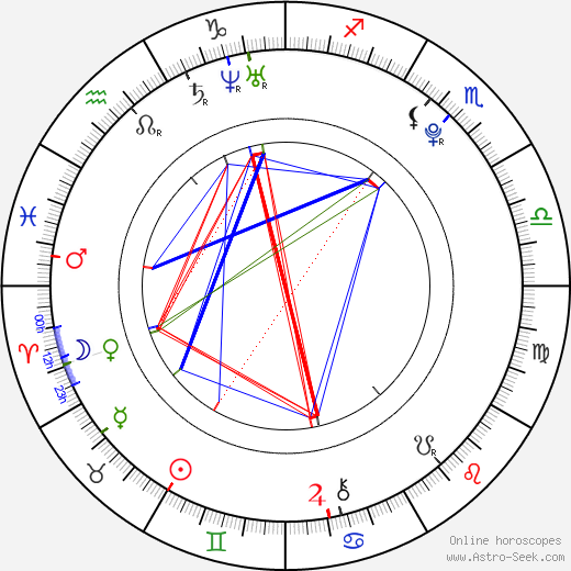 Scotty Leavenworth день рождения гороскоп, Scotty Leavenworth Натальная карта онлайн