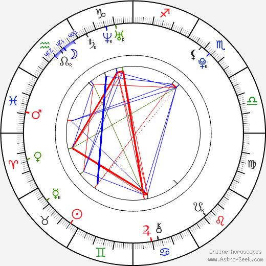 Thomas Sangster birth chart, Thomas Sangster astro natal horoscope, astrology