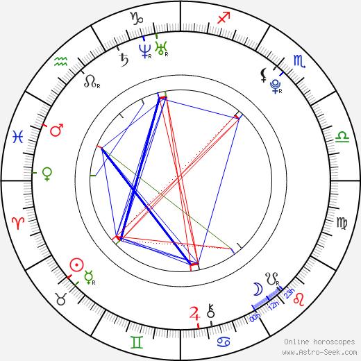 Tomáš Kubalík tema natale, oroscopo, Tomáš Kubalík oroscopi gratuiti, astrologia