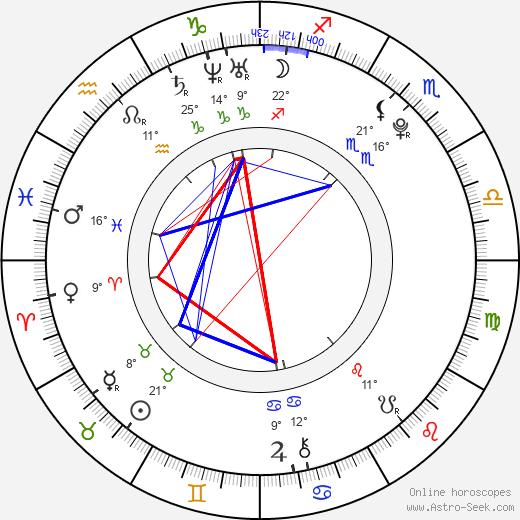Wilde Taylor birth chart, biography, wikipedia 2019, 2020