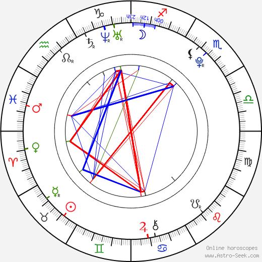 Wilde Taylor birth chart, Wilde Taylor astro natal horoscope, astrology