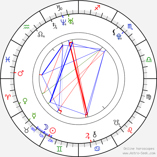 Yuya Matsushita birth chart, Yuya Matsushita astro natal horoscope, astrology