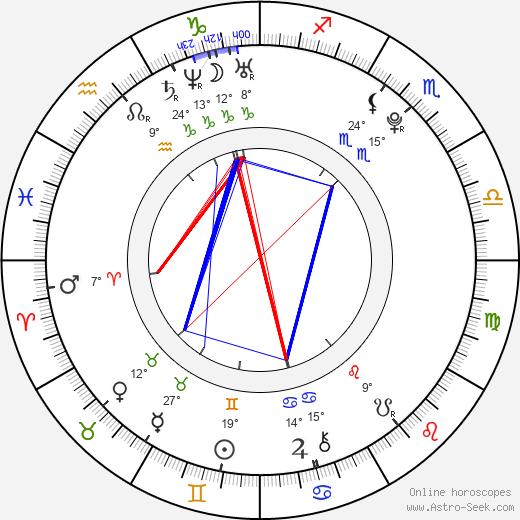 Addison Hoover birth chart, biography, wikipedia 2020, 2021
