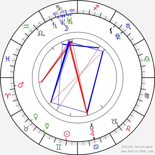 Addison Hoover birth chart, Addison Hoover astro natal horoscope, astrology