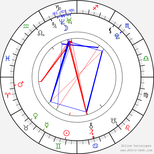Alex Hoover birth chart, Alex Hoover astro natal horoscope, astrology