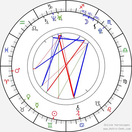 Àlex Maruny birth chart, Àlex Maruny astro natal horoscope, astrology