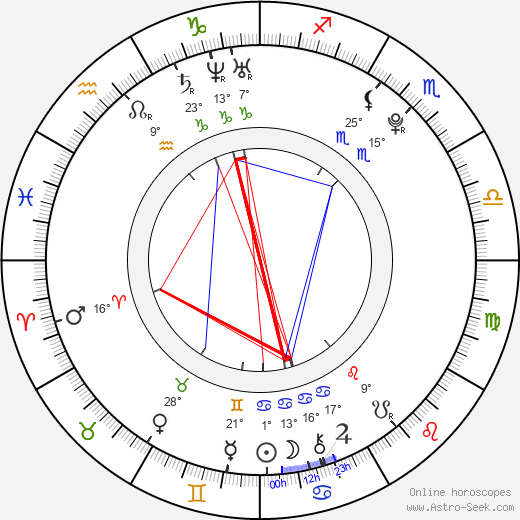 Ana Flavia Gavlak birth chart, biography, wikipedia 2019, 2020