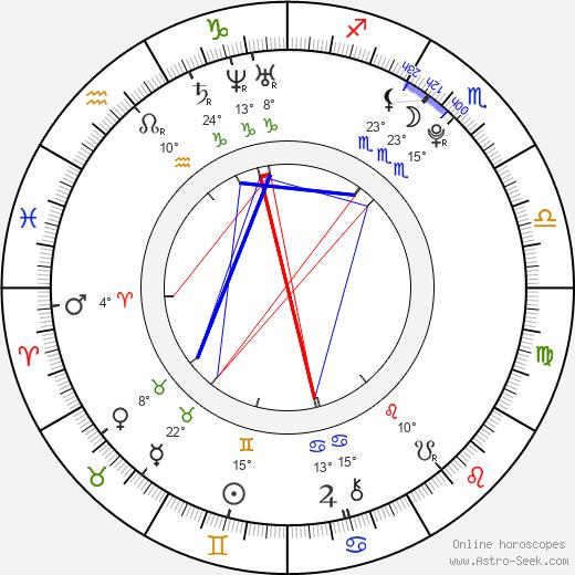 Ellie Kendrick birth chart, biography, wikipedia 2019, 2020