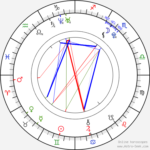 Ellie Kendrick astro natal birth chart, Ellie Kendrick horoscope, astrology