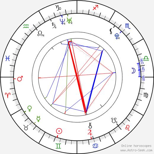 Eunice Baía astro natal birth chart, Eunice Baía horoscope, astrology