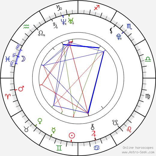 Han Yoo-Yi tema natale, oroscopo, Han Yoo-Yi oroscopi gratuiti, astrologia