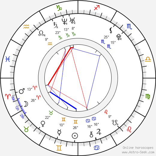 Jacob Anderson birth chart, biography, wikipedia 2019, 2020