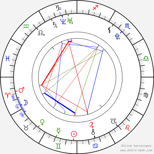 Jacob Anderson astro natal birth chart, Jacob Anderson horoscope, astrology