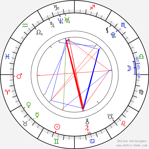Jeremy Irvine birth chart, Jeremy Irvine astro natal horoscope, astrology