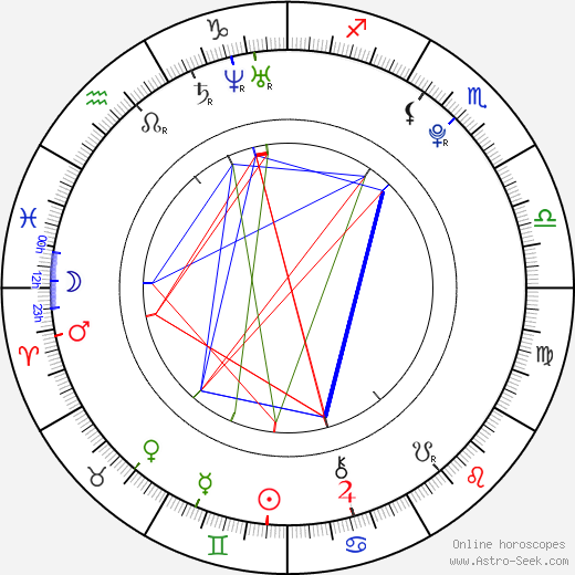 John Newman tema natale, oroscopo, John Newman oroscopi gratuiti, astrologia