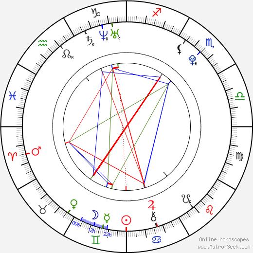 Lindsey Olsen tema natale, oroscopo, Lindsey Olsen oroscopi gratuiti, astrologia
