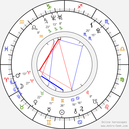 Mitsuki Tanimura birth chart, biography, wikipedia 2019, 2020