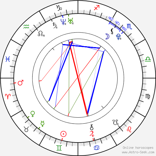 Ryan Higa день рождения гороскоп, Ryan Higa Натальная карта онлайн