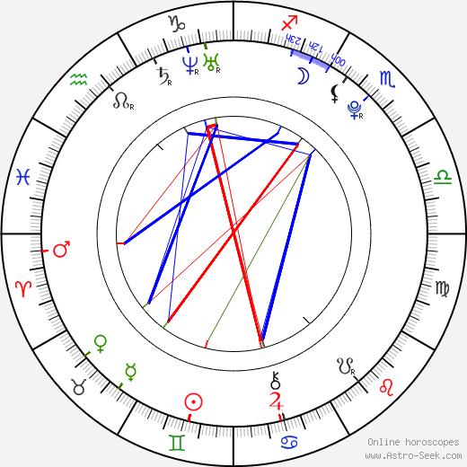 Sarah Stephens birth chart, Sarah Stephens astro natal horoscope, astrology