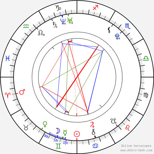 Sasha Rose tema natale, oroscopo, Sasha Rose oroscopi gratuiti, astrologia