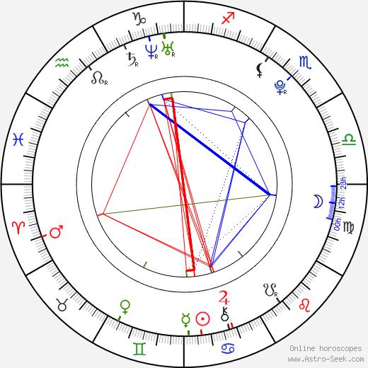Soulja Boy astro natal birth chart, Soulja Boy horoscope, astrology