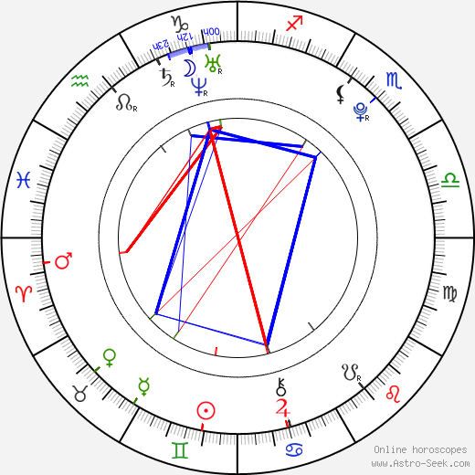 Tristin Mays tema natale, oroscopo, Tristin Mays oroscopi gratuiti, astrologia