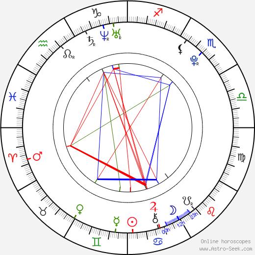 Tyler Foehr tema natale, oroscopo, Tyler Foehr oroscopi gratuiti, astrologia