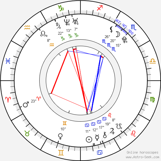 Amanda Rasmuson birth chart, biography, wikipedia 2019, 2020