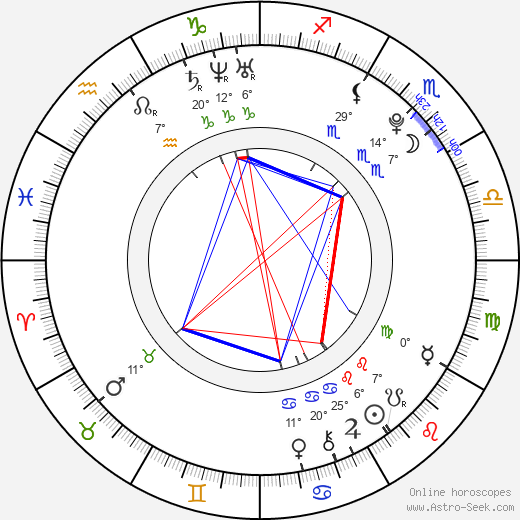 Anthony Ghannam birth chart, biography, wikipedia 2018, 2019