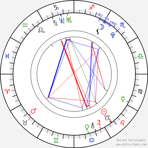Ashlyn DiNardo astro natal birth chart, Ashlyn DiNardo horoscope, astrology