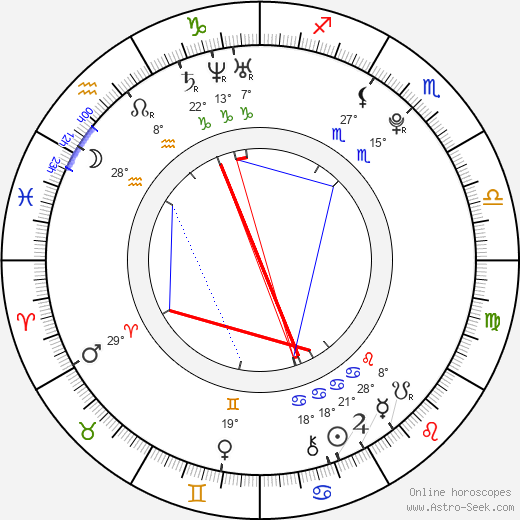 Caroline Wozniacki birth chart, biography, wikipedia 2018, 2019