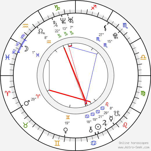 Connor Paolo birth chart, biography, wikipedia 2019, 2020