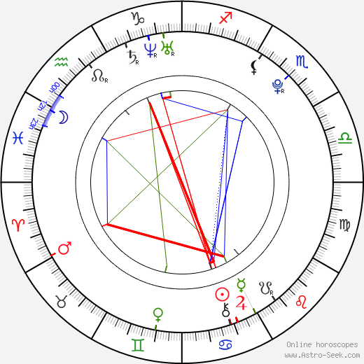 Connor Paolo astro natal birth chart, Connor Paolo horoscope, astrology