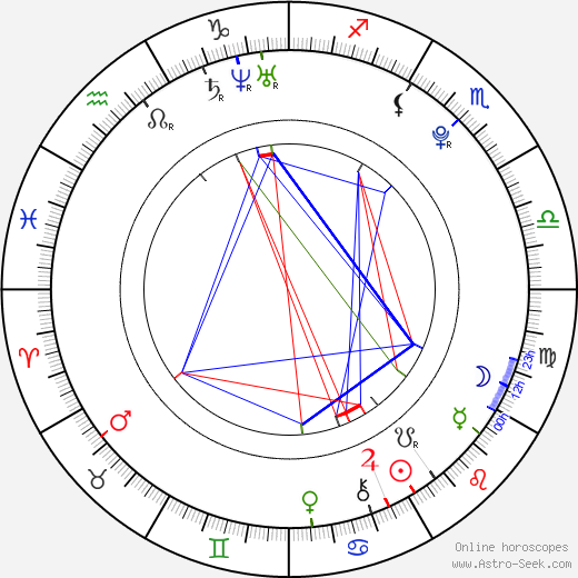 Daveigh Chase birth chart, Daveigh Chase astro natal horoscope, astrology