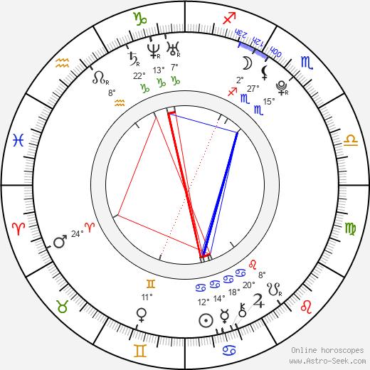 David Kross birth chart, biography, wikipedia 2019, 2020