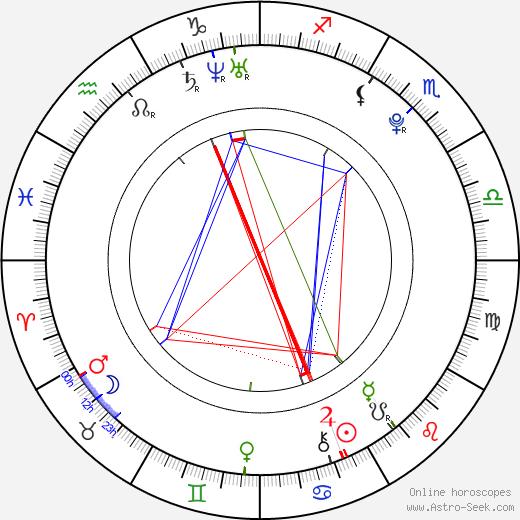Eddie Hassell день рождения гороскоп, Eddie Hassell Натальная карта онлайн