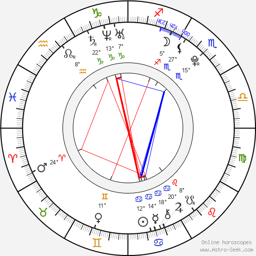 Everette Scott Ortiz birth chart, biography, wikipedia 2019, 2020