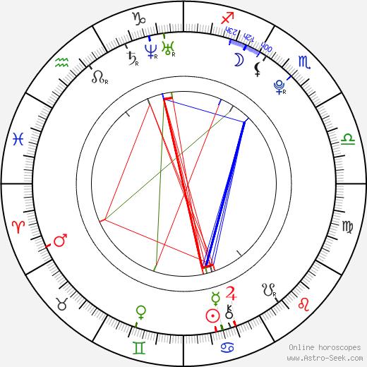 Everette Scott Ortiz birth chart, Everette Scott Ortiz astro natal horoscope, astrology