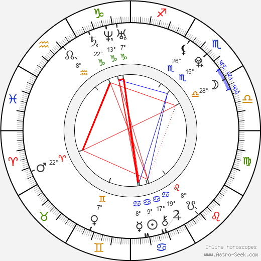 Florencia Padilla birth chart, biography, wikipedia 2019, 2020