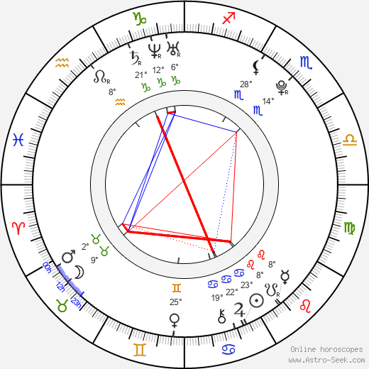 James Maslow birth chart, biography, wikipedia 2017, 2018